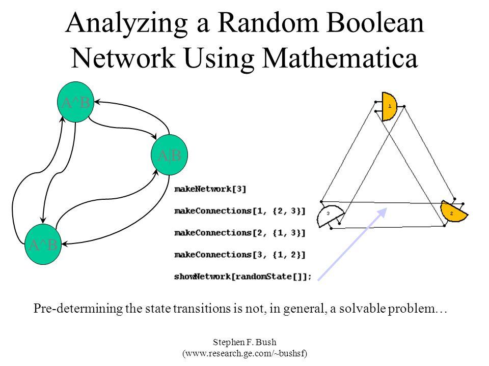 Stephen F. Bush (www.research.ge.com/~bushsf) Analyzing a Random Boolean Network Using Mathematica A^B A|B A^B Pre-determining the state transitions i