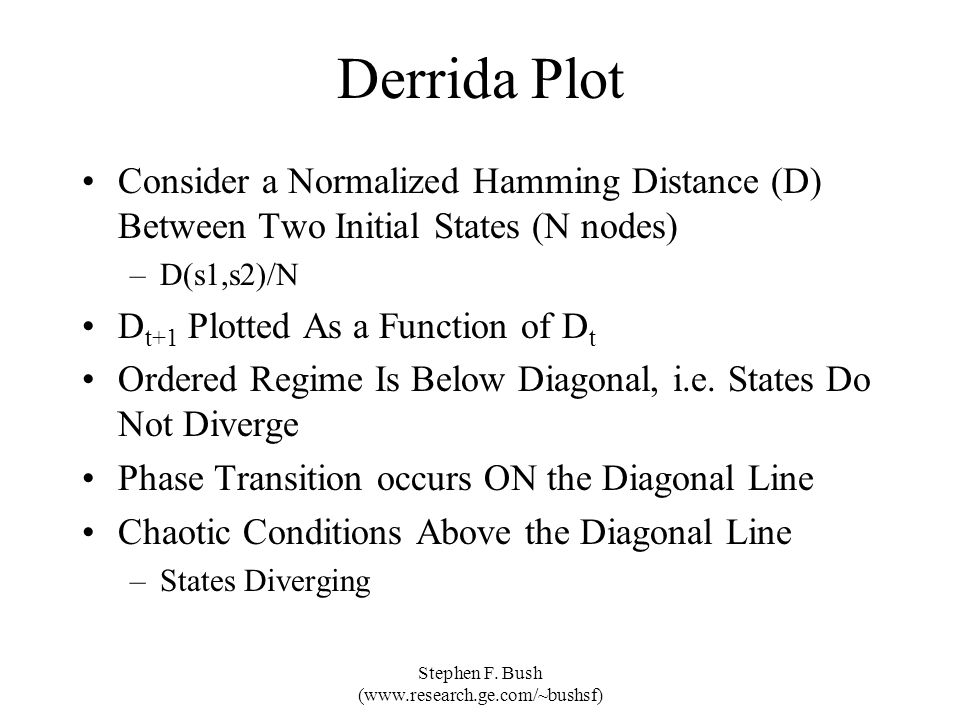 Stephen F. Bush (www.research.ge.com/~bushsf) Derrida Plot Consider a Normalized Hamming Distance (D) Between Two Initial States (N nodes) –D(s1,s2)/N