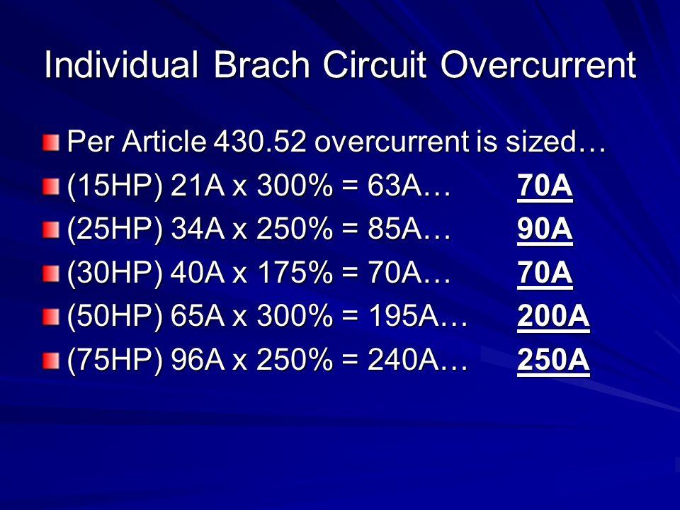 Individual Brach Circuit Overcurrent Per Article 430.52 overcurrent is sized… (15HP) 21A x 300% = 63A…70A (25HP) 34A x 250% = 85A…90A (30HP) 40A x 175% = 70A…70A (50HP) 65A x 300% = 195A…200A (75HP) 96A x 250% = 240A…250A