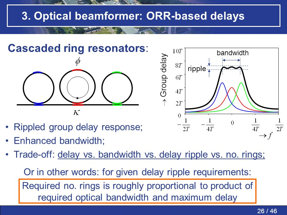 26 / 46MWP » MWP in PAAs » SMART » Conclusions » Questions » 3. Optical beamformer: ORR-based delays Cascaded ring resonators: Rippled group delay res