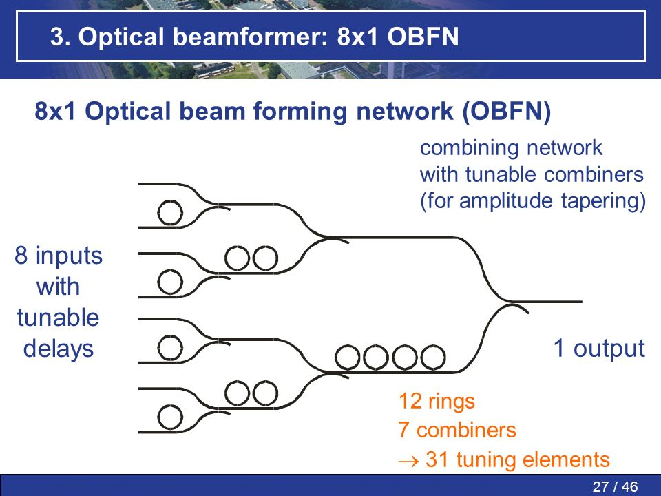 27 / 46MWP » MWP in PAAs » SMART » Conclusions » Questions » 3. Optical beamformer: 8x1 OBFN 8x1 Optical beam forming network (OBFN) 8 inputs with tun