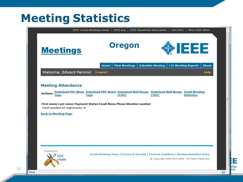 Meeting Statistics 33