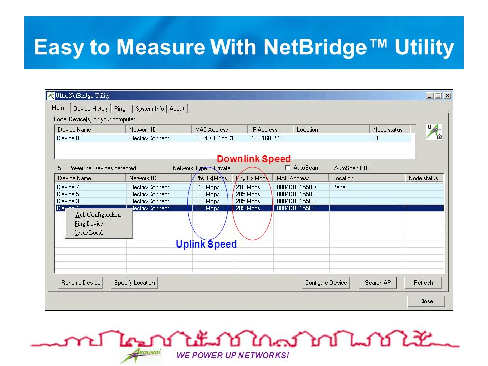 WE POWER UP NETWORKS! Easy to Measure With NetBridge Utility Uplink Speed Downlink Speed