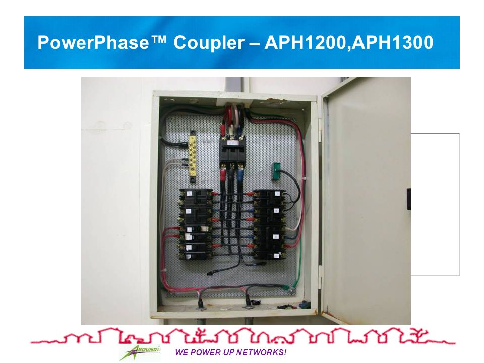 WE POWER UP NETWORKS! PowerPhase Coupler – APH1200,APH1300