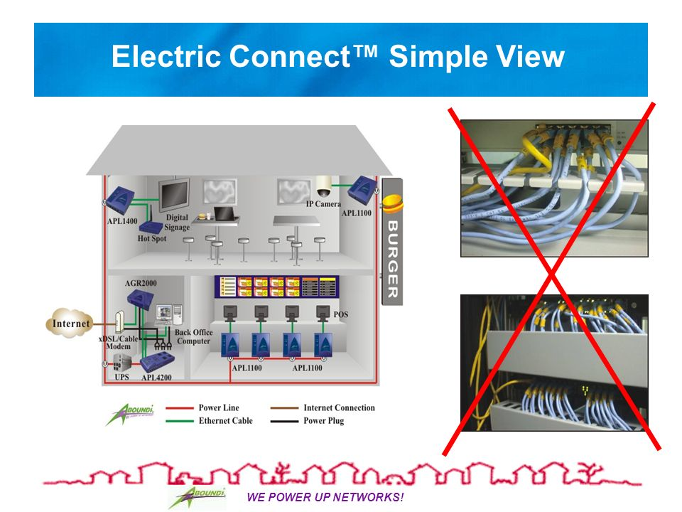 WE POWER UP NETWORKS! Electric Connect Simple View