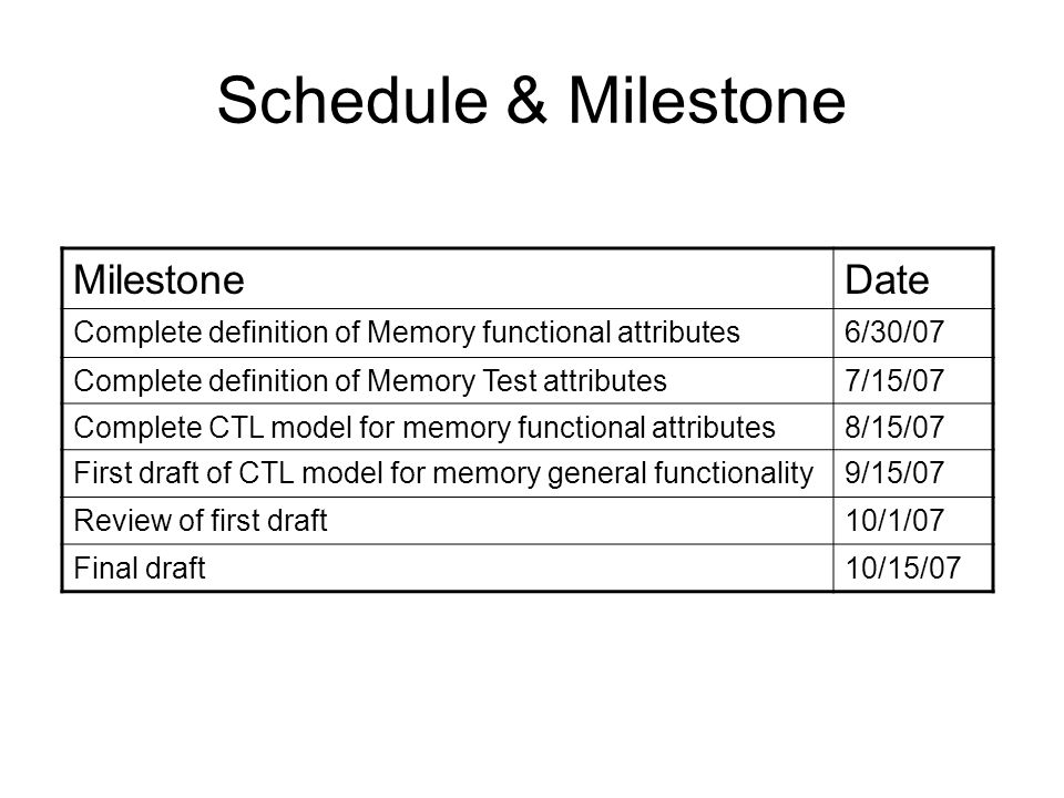 Schedule & Milestone MilestoneDate Complete definition of Memory functional attributes6/30/07 Complete definition of Memory Test attributes7/15/07 Complete CTL model for memory functional attributes8/15/07 First draft of CTL model for memory general functionality9/15/07 Review of first draft10/1/07 Final draft10/15/07