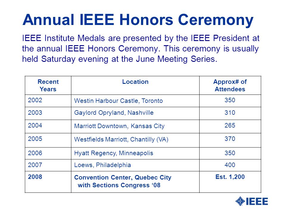 Annual IEEE Honors Ceremony IEEE Institute Medals are presented by the IEEE President at the annual IEEE Honors Ceremony.