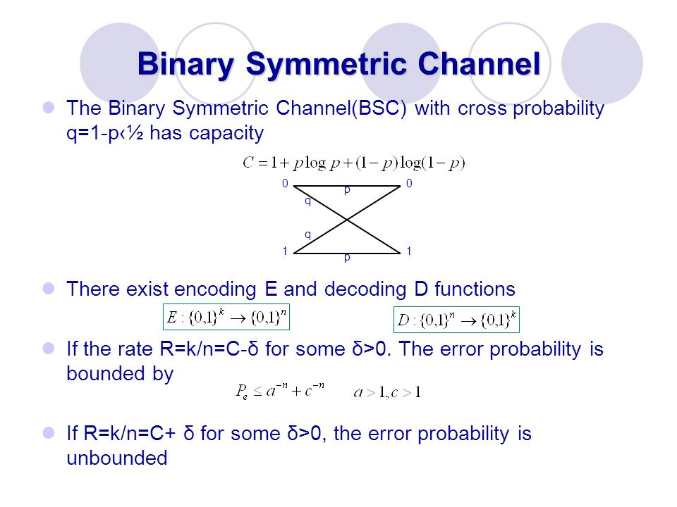 Binary Symmetric Channel The Binary Symmetric Channel(BSC) with cross probability q=1-p½ has capacity There exist encoding E and decoding D functions