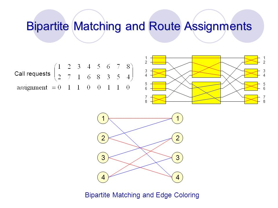 Bipartite Matching and Route Assignments 1 2 3 4 5 6 7 8 1 2 3 4 5 6 7 8 Call requests 1 2 3 4 1 2 3 4 Bipartite Matching and Edge Coloring