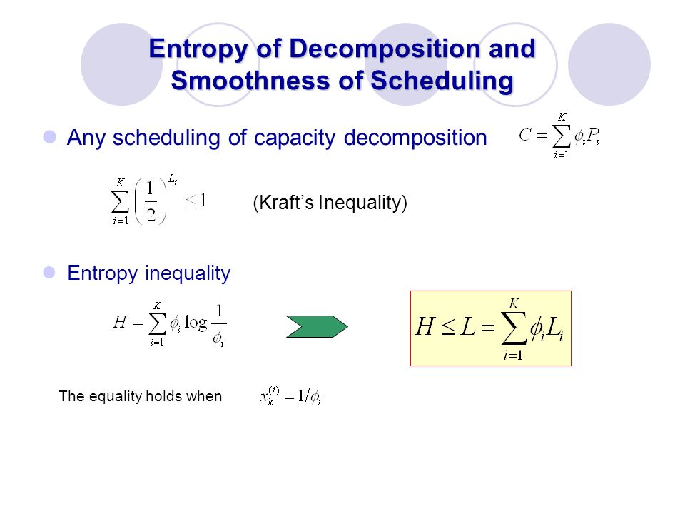 Entropy of Decomposition and Smoothness of Scheduling Any scheduling of capacity decomposition Entropy inequality The equality holds when (Krafts Ineq
