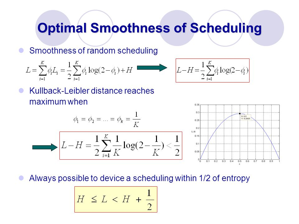 Optimal Smoothness of Scheduling Smoothness of random scheduling Kullback-Leibler distance reaches maximum when Always possible to device a scheduling