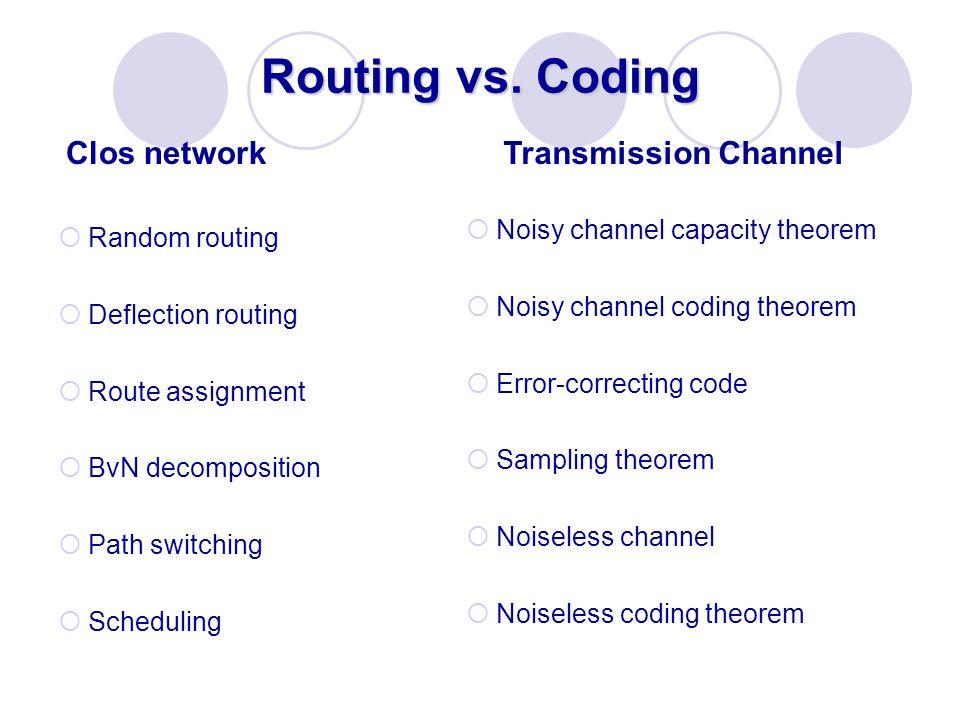 Routing vs. Coding Noisy channel capacity theorem Noisy channel coding theorem Error-correcting code Sampling theorem Noiseless channel Noiseless codi