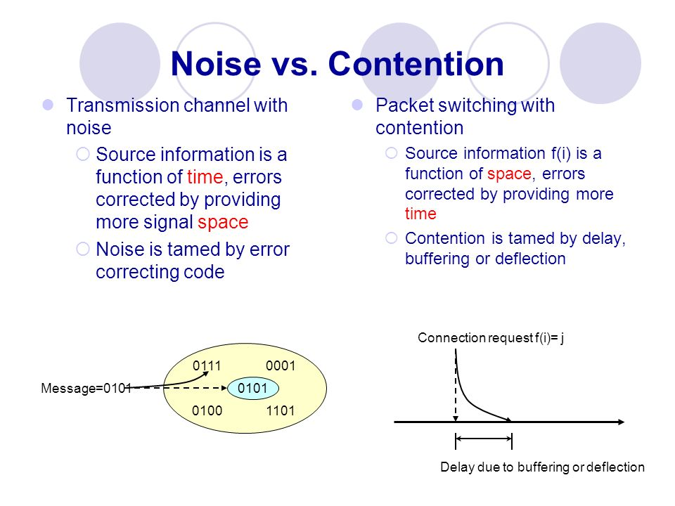 Noise vs. Contention Transmission channel with noise Source information is a function of time, errors corrected by providing more signal space Noise i