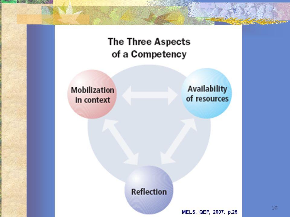 10 MELS, QEP, 2007. p.25
