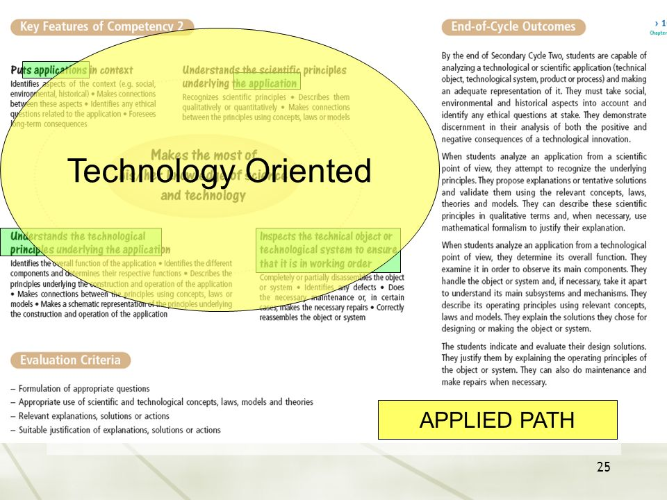 25 APPLIED PATH Technology Oriented
