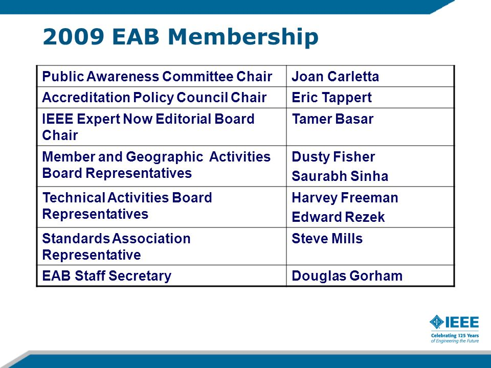 2009 EAB Membership Public Awareness Committee ChairJoan Carletta Accreditation Policy Council ChairEric Tappert IEEE Expert Now Editorial Board Chair