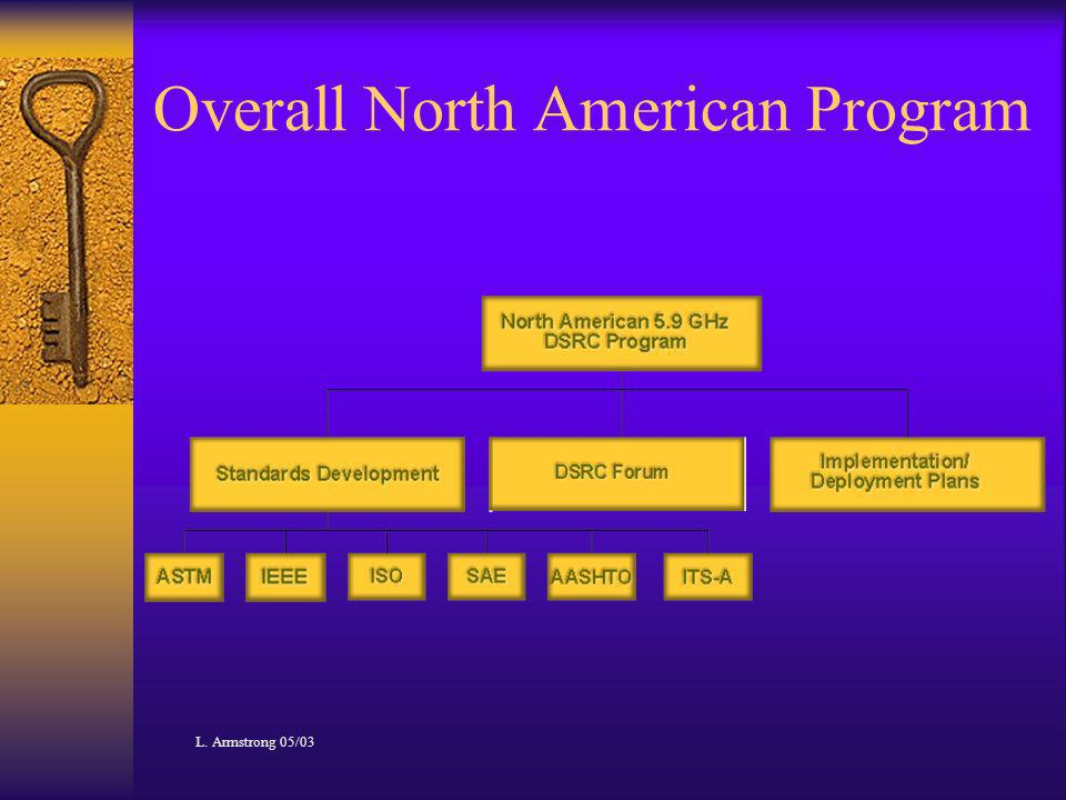 Overall North American Program L. Armstrong 05/03