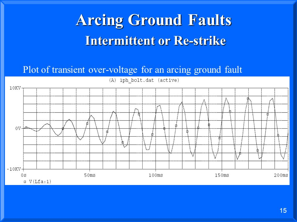 14 Arcing Ground Faults Intermittent or Re-strike Intermittent ground fault: A re-striking ground fault can create a high frequency oscillator (RLC ci