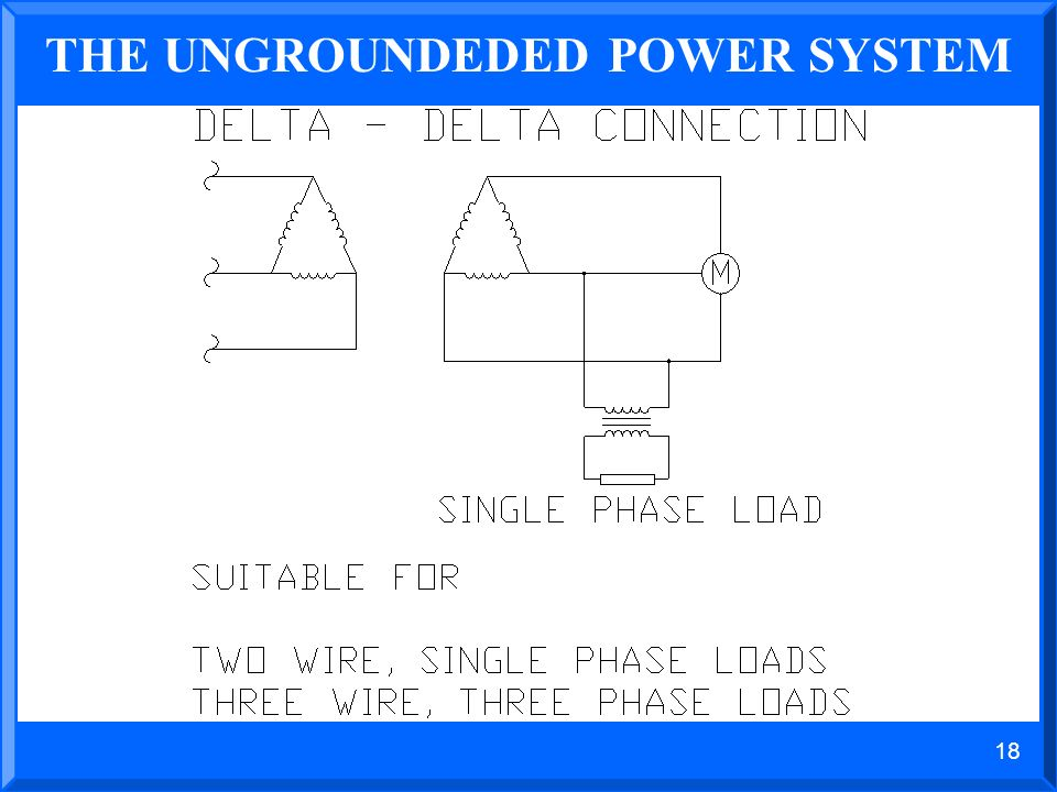 17 THE UNGROUNDED POWER SYSTEM