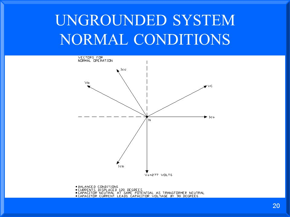 19 UNGROUNDED SYSTEM NORMAL CONDITIONS