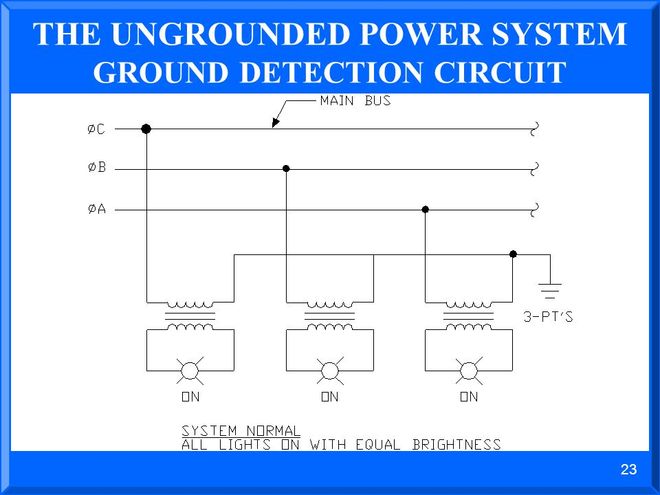 22 UNGROUNDED SYSTEM GROUND FAULT ON PHASE A