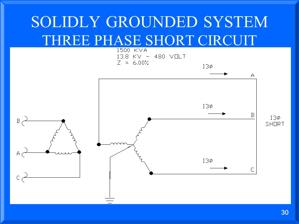 29 THE SOLIDLY GROUNDED POWER SYSTEM