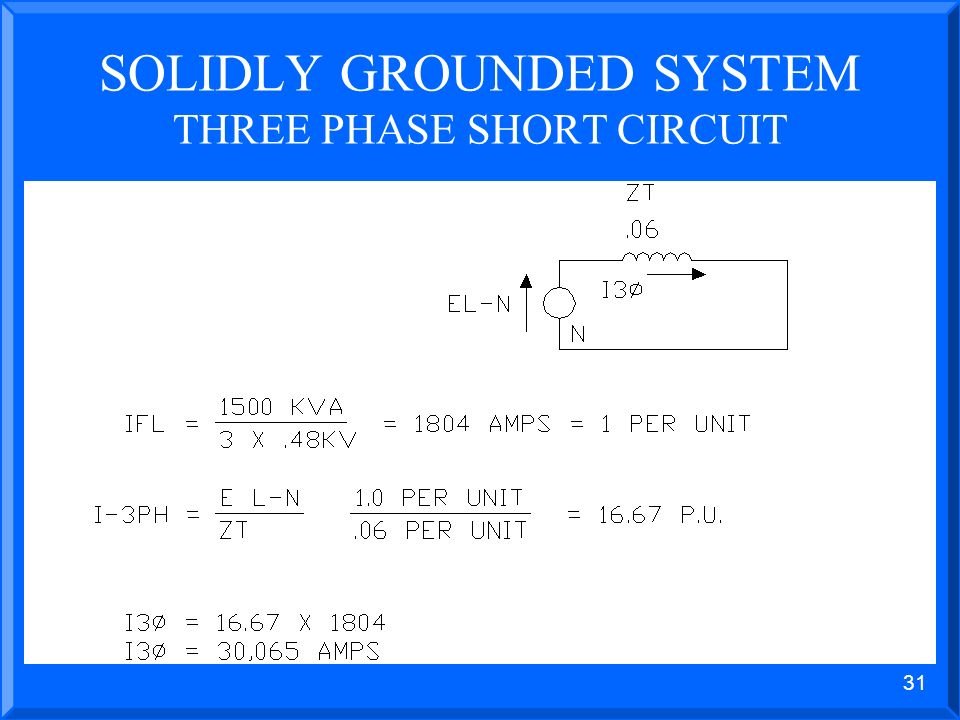 30 SOLIDLY GROUNDED SYSTEM THREE PHASE SHORT CIRCUIT