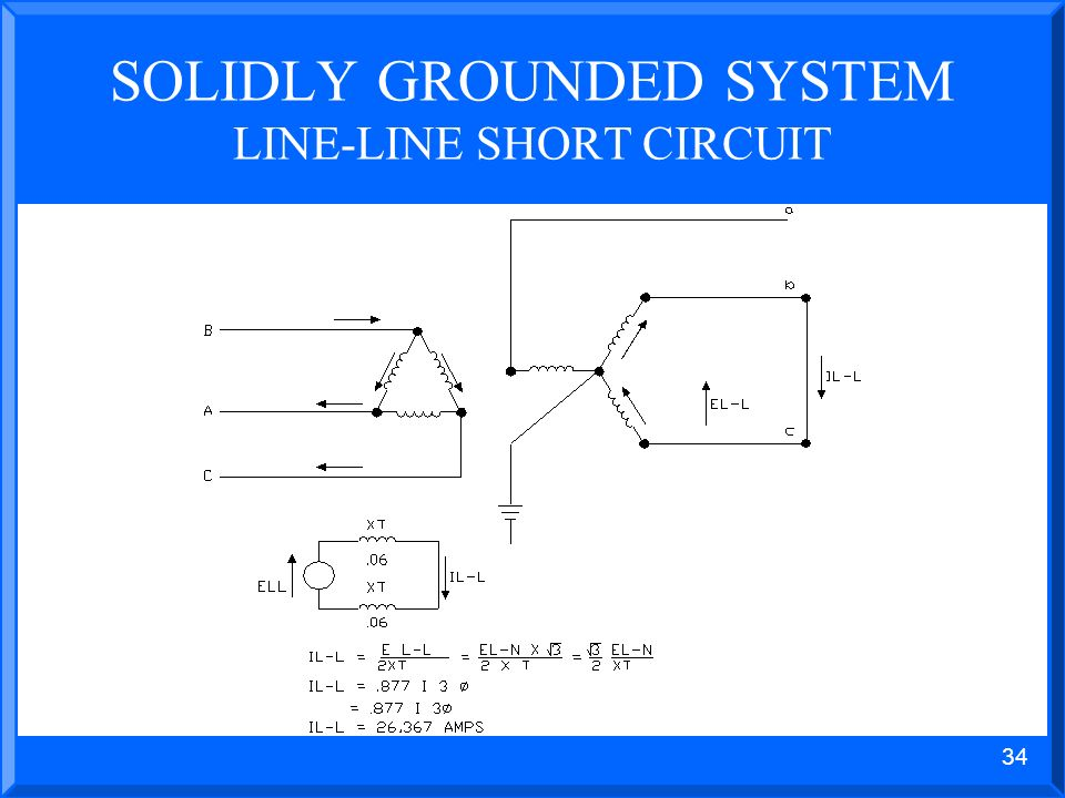 33 SOLIDLY GROUNDED SYSTEM LINE – GROUND SHORT CIRCUIT