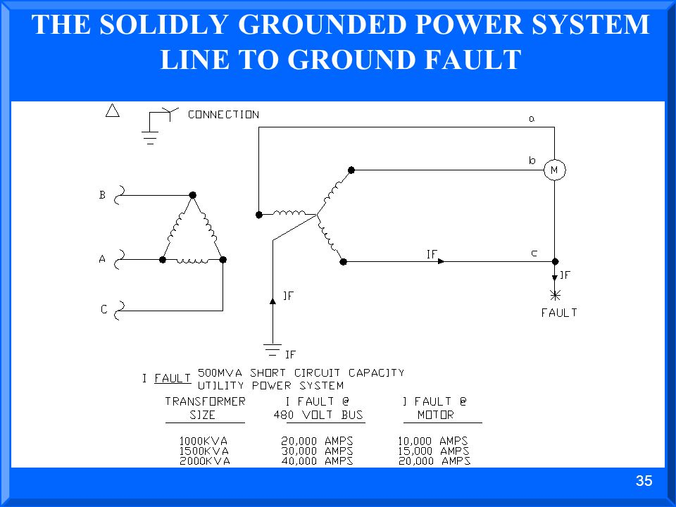 34 SOLIDLY GROUNDED SYSTEM LINE-LINE SHORT CIRCUIT