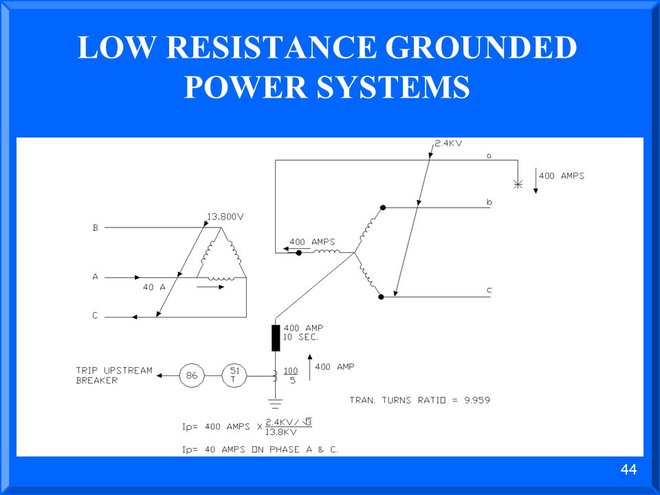 43 LOW RESISTANCE GROUNDING OF POWER SYSTEMS This design is generally for the following systems: At 2.4 kv through 25 kv. Systems serving motor loads