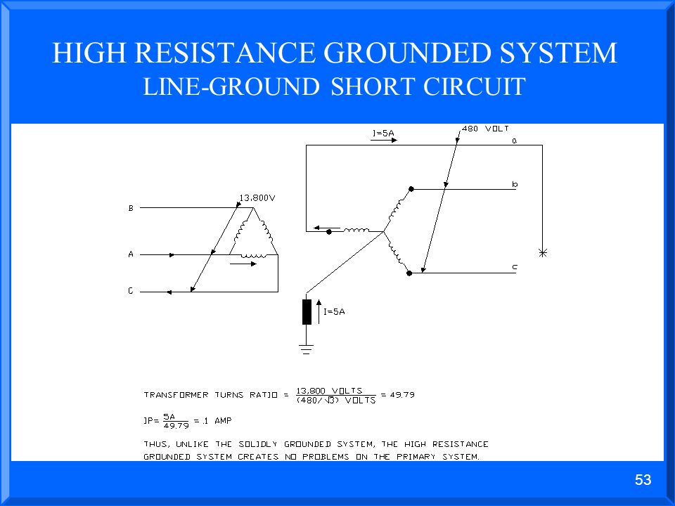 52 HIGH RESISTANCE GROUNDING – GROUND FAULT ON PHASE A