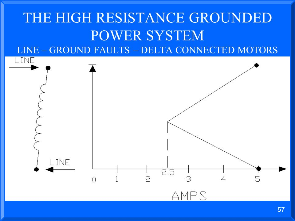 56 HIGH RESISTANCE GROUNDING