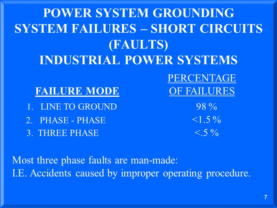 6 What is a Ground Fault? Contact between ground and an energized conductor Unleashes large amount of electrical energy Dangerous to equipment and peo