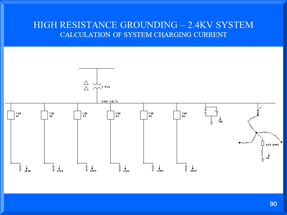 89 HIGH RESISTANCE GROUNDING 2.4KV SYSTEM CALCULATION OF SYSTEM CHARGING CURRENT 4. CABLE CAPACITANCE C= WHERE SIG= SPECIFIC INDUCTIVE CAPACITANCE =3