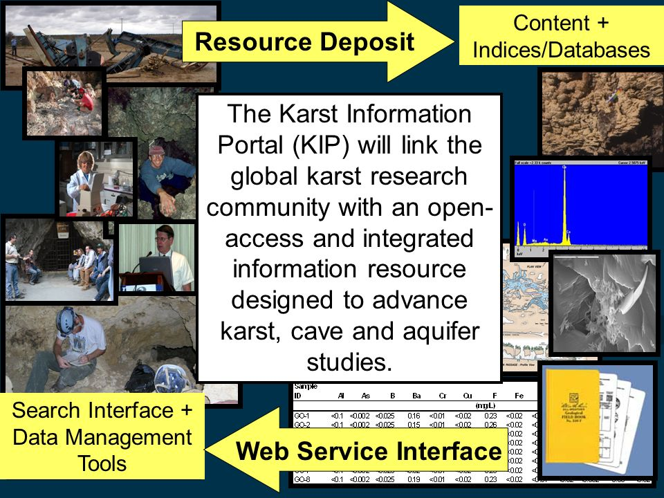 SEM image by Michael Spilde Resource Deposit Search Interface + Data Management Tools Content + Indices/Databases The Karst Information Portal (KIP) will link the global karst research community with an open- access and integrated information resource designed to advance karst, cave and aquifer studies.