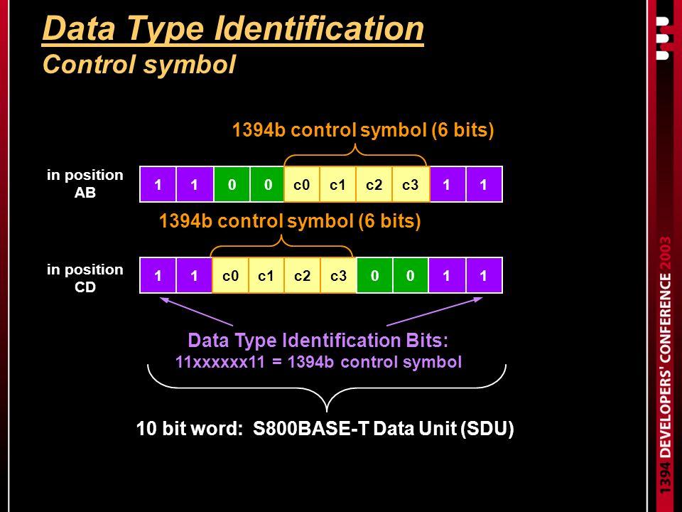 Data Type Identification Control symbol 10 bit word: S800BASE-T Data Unit (SDU) 111c0c1c2c3001 1394b control symbol (6 bits) Data Type Identification Bits: 11xxxxxx11 = 1394b control symbol 111001 1394b control symbol (6 bits) c0c1c2c3 in position AB in position CD