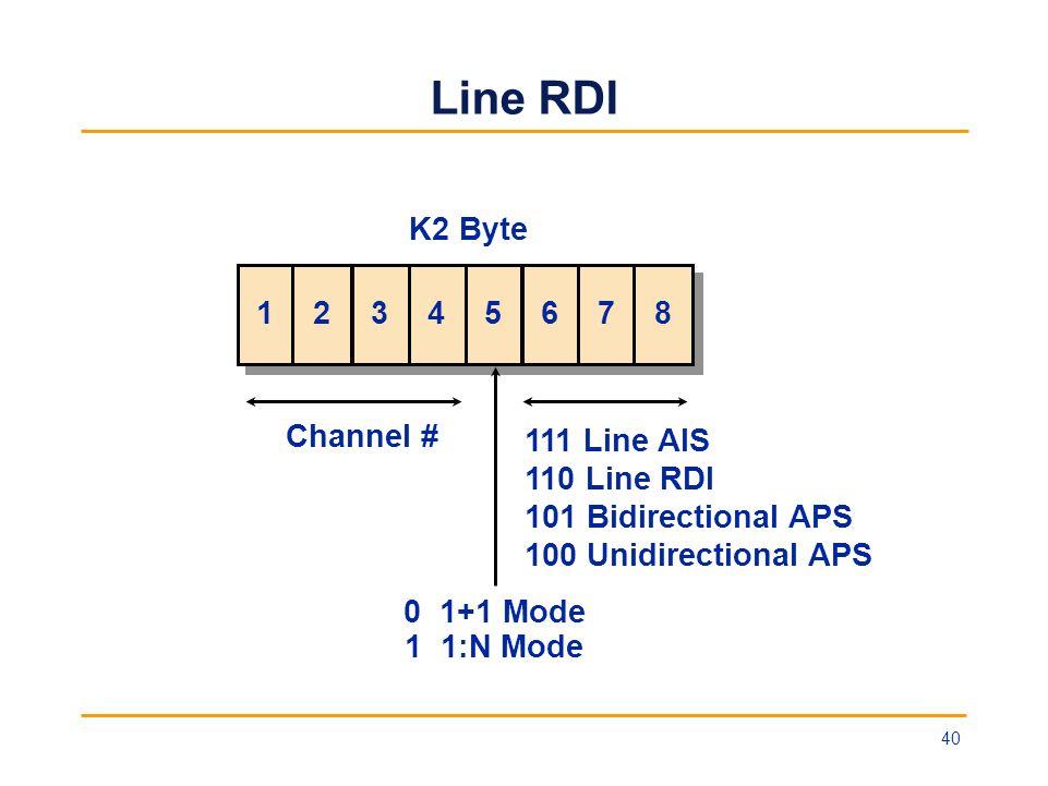Line RDI K2 Byte Channel # 111 Line AIS 110 Line RDI 101 Bidirectional APS 100 Unidirectional APS 0 1+1 Mode 1 1:N Mode 1 1 2 2 3 3 4 4 5 5 6 6 7 7 8