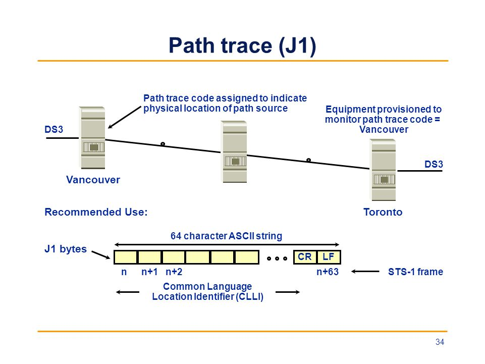 Path trace (J1) Vancouver Toronto DS3 Path trace code assigned to indicate physical location of path source Equipment provisioned to monitor path trac