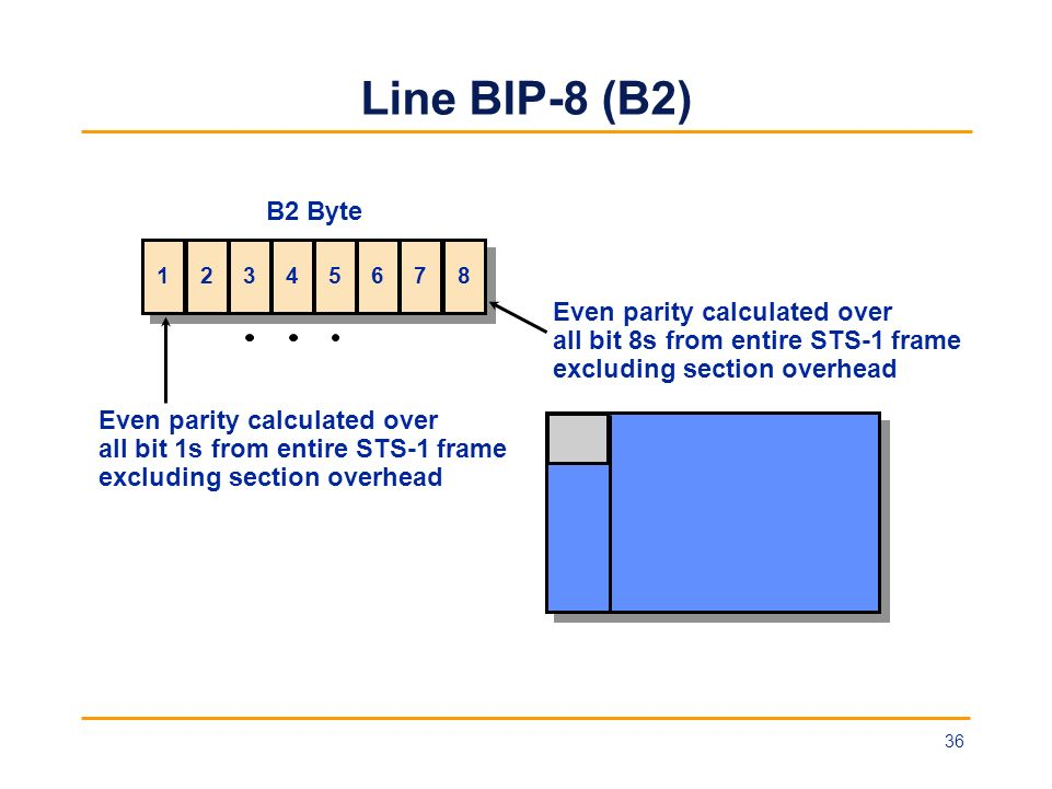 Line BIP-8 (B2) Even parity calculated over all bit 1s from entire STS-1 frame excluding section overhead Even parity calculated over all bit 8s from