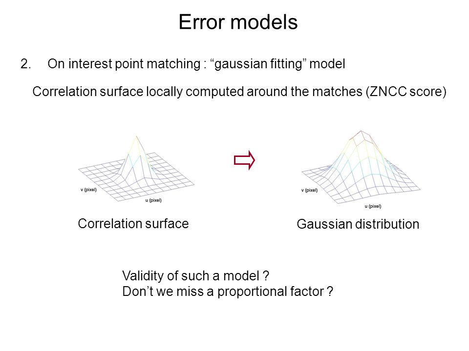 Gaussian distribution Correlation surface Error models 2.