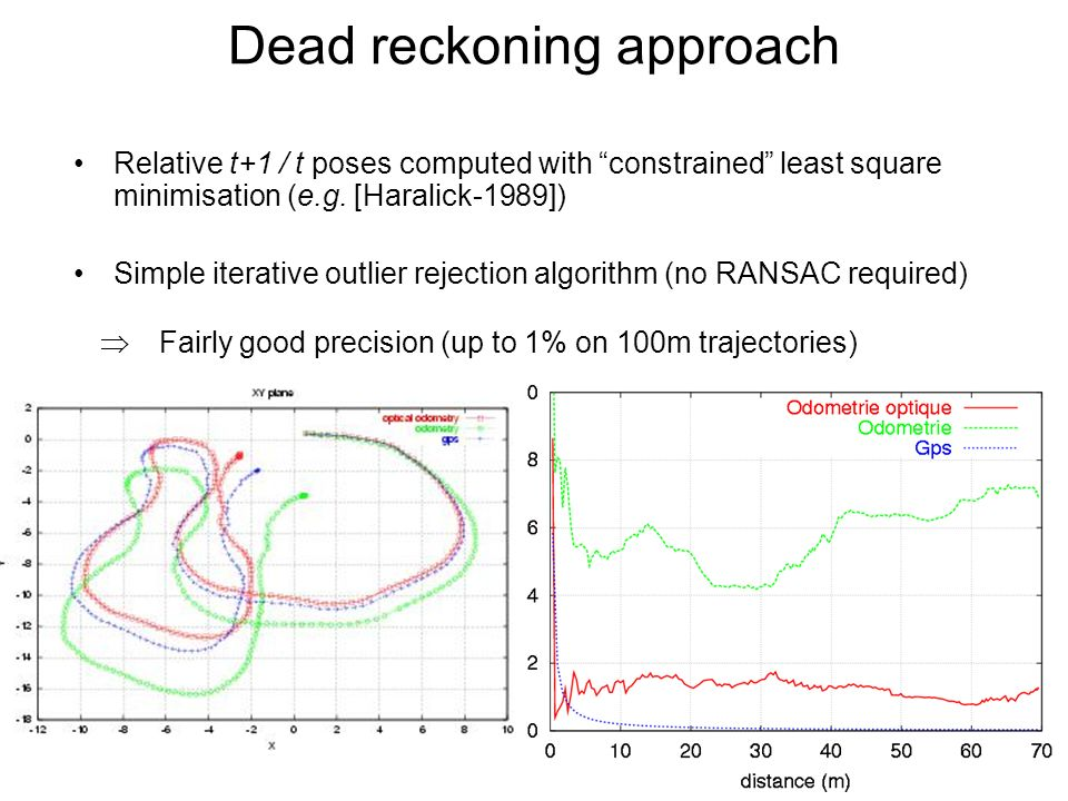 Dead reckoning approach Relative t+1 / t poses computed with constrained least square minimisation (e.g.