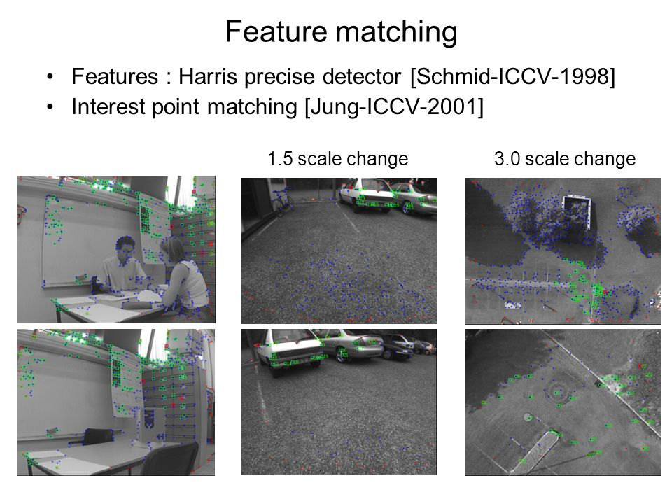 Conclusions A vast number of parameters to check/assess –Algorithmic parameters : Kind of matching algorithm (stereo and motion matches) Feature definition and selection Estimation –Dead reckoning –SBA approaches –SLAM approaches –System parameters : Image size Focal length Stereovision baseline and height Bench orientation (forward, sidewards, downwards) Panoramic cameras !!.