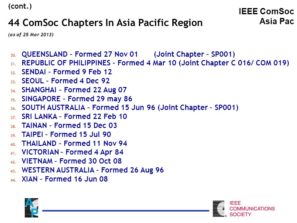 (cont.) 44 ComSoc Chapters In Asia Pacific Region (as of 25 Mar 2013) IEEE ComSoc Asia Pac 30.