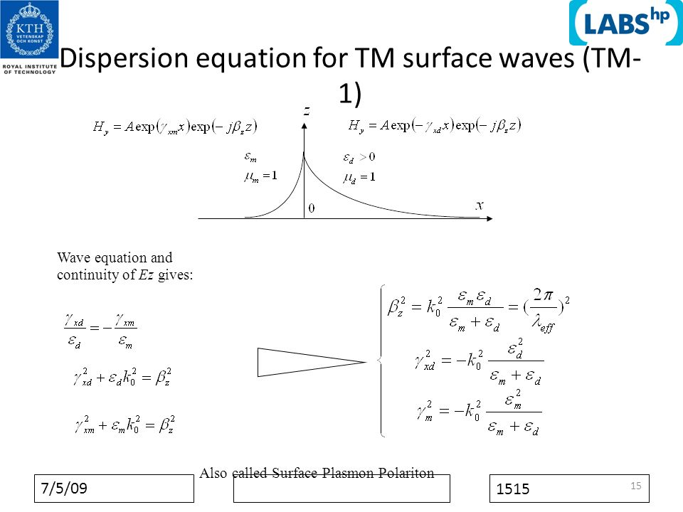7/5/09 1515 Dispersion equation for TM surface waves (TM- 1) 15 Wave equation and continuity of Ez gives: Also called Surface Plasmon Polariton