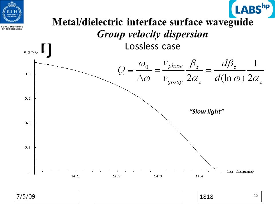7/5/09 1818 18 Metal/dielectric interface surface waveguide Group velocity dispersion Lossless case Slow light