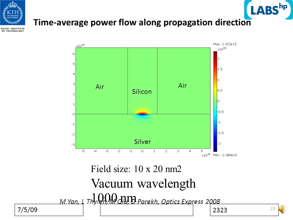 7/5/09 2323 Time-average power flow along propagation direction 23 Field size: 10 x 20 nm2 Vacuum wavelength 1000 nm Silver Silicon Air M Yan, L Thylen, M Qiu, D Parekh, Optics Express 2008