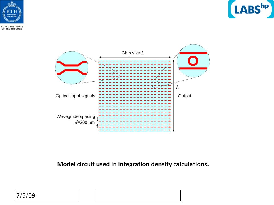 7/5/09 Model circuit used in integration density calculations.