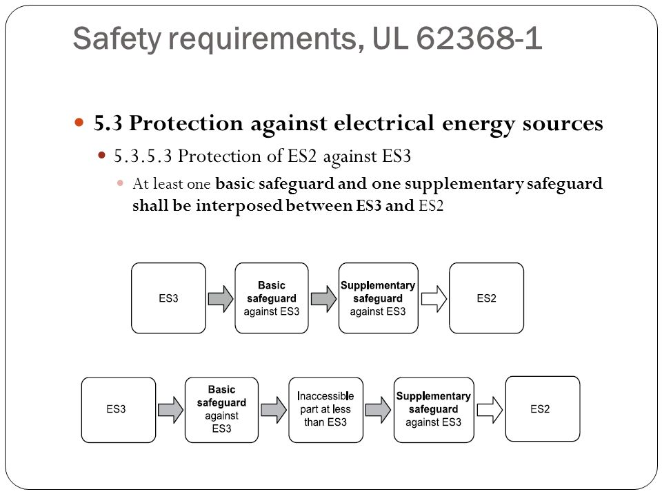 Safety requirements, UL 62368-1 5.3 Protection against electrical energy sources 5.3.5.3 Protection of ES2 against ES3 At least one basic safeguard an