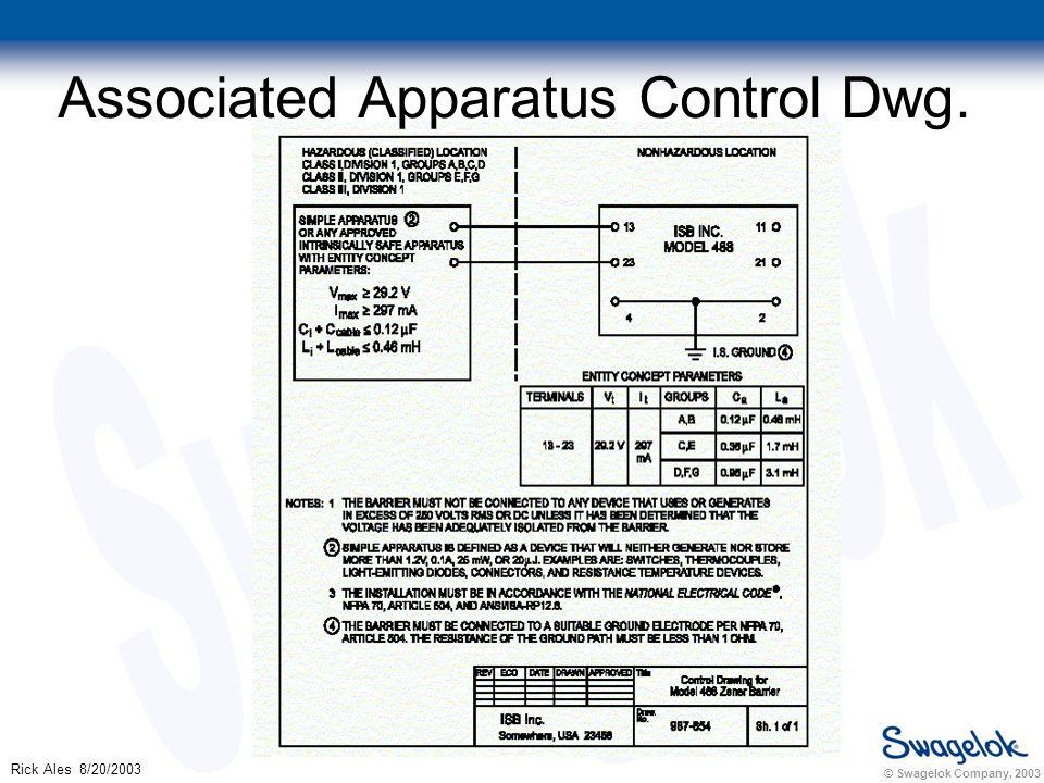 © Swagelok Company, 2003 Rick Ales 8/20/2003 Associated Apparatus Control Dwg.