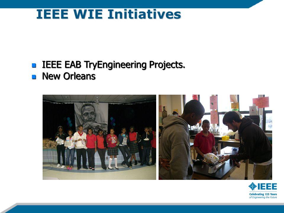 IEEE WIE Initiatives IEEE EAB TryEngineering Projects. IEEE EAB TryEngineering Projects. New Orleans New Orleans
